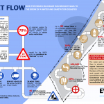 INFOGRAPHIC Let it Flow: How the Israeli Blockade has brought Gaza to the Brink of a Water and Sanitation Disaster